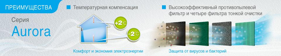 Сплит-система MDV Aurora в Санкт-Петербурге
